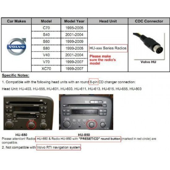 VOLVO HUxxx USB SD Bluetooth adapteris WEFA
